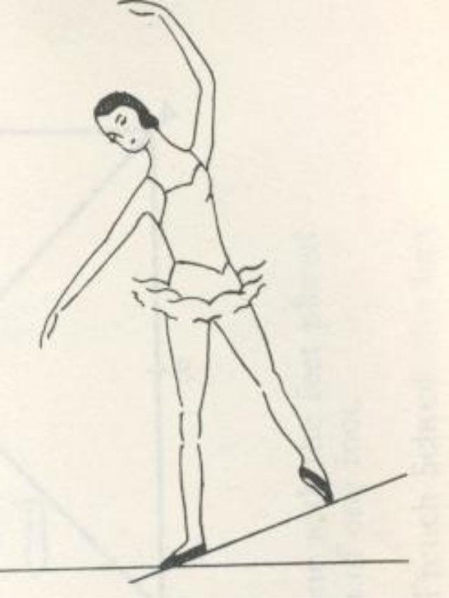 Pontos da sala e direções do corpo na metodologia vaganova